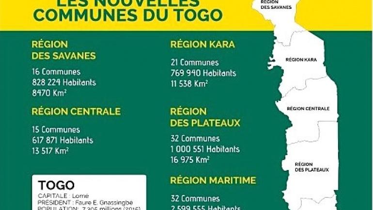 vers-une-revue-des-textes-regissant-la-decentralisation-au-togo